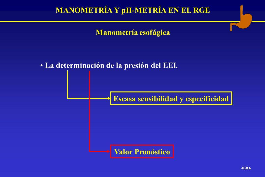 MANOMETRÍA Y pH-METRÍA EN EL RGE Manometría esofágica La determinación de la presión del EEI. Escasa sensibilidad y especificidad Valor Pronóstico JSB