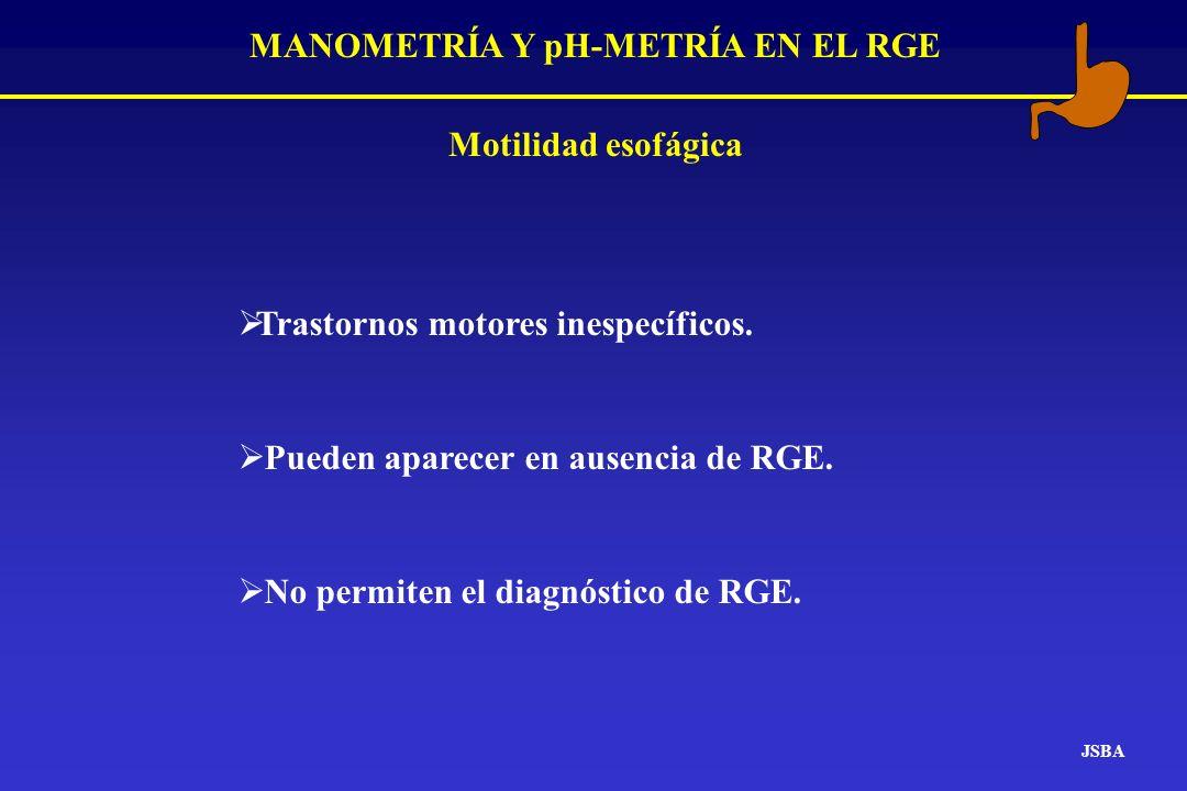 MANOMETRÍA Y pH-METRÍA EN EL RGE JSBA Trastornos motores inespecíficos. Pueden aparecer en ausencia de RGE. No permiten el diagnóstico de RGE. Motilid