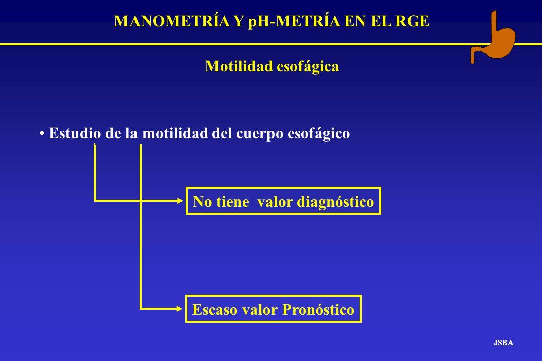 MANOMETRÍA Y pH-METRÍA EN EL RGE Estudio de la motilidad del cuerpo esofágico No tiene valor diagnóstico Escaso valor Pronóstico JSBA Motilidad esofág