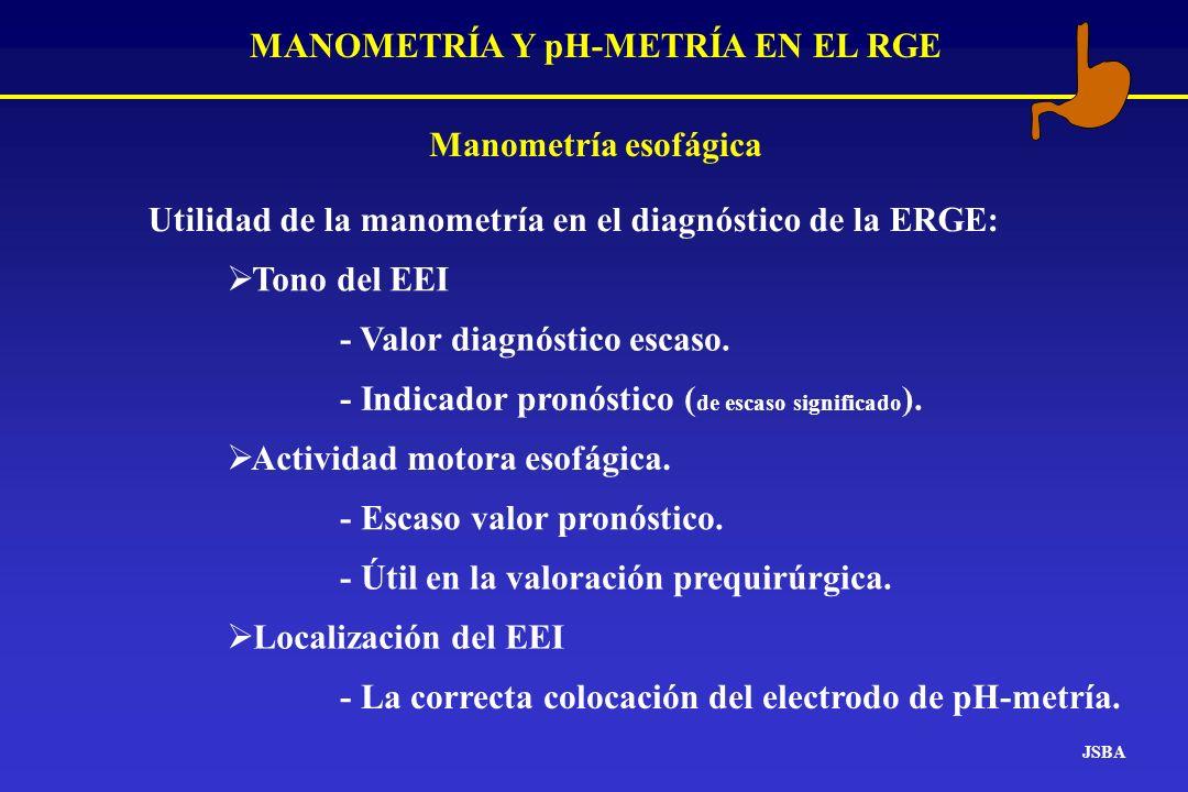 JSBA MANOMETRÍA Y pH-METRÍA EN EL RGE Manometría esofágica Utilidad de la manometría en el diagnóstico de la ERGE: Tono del EEI - Valor diagnóstico es