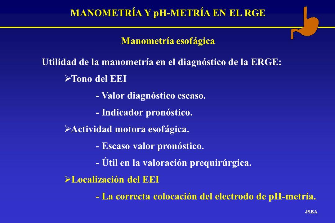 MANOMETRÍA Y pH-METRÍA EN EL RGE JSBA Manometría esofágica Utilidad de la manometría en el diagnóstico de la ERGE: Tono del EEI - Valor diagnóstico es