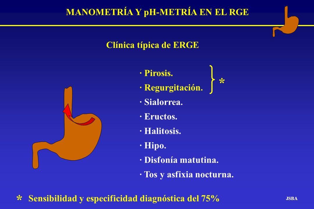 MANOMETRÍA Y pH-METRÍA EN EL RGE JSBA Esofagitis grado D de los Angeles Sensibilidad 60%; Especificidad diagnóstica del 100% * Endoscopia en el ERGE