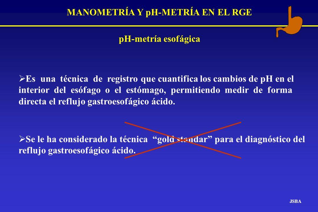MANOMETRÍA Y pH-METRÍA EN EL RGE JSBA pH-metría esofágica Es una técnica de registro que cuantifica los cambios de pH en el interior del esófago o el