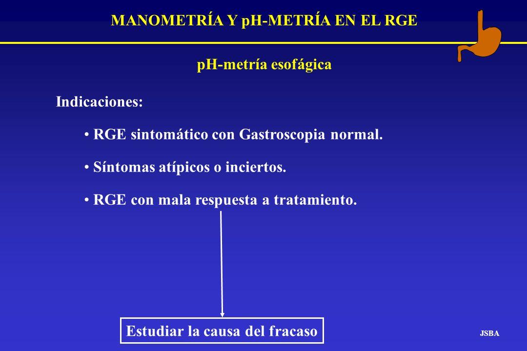 MANOMETRÍA Y pH-METRÍA EN EL RGE JSBA pH-metría esofágica Indicaciones: RGE sintomático con Gastroscopia normal. Síntomas atípicos o inciertos. RGE co