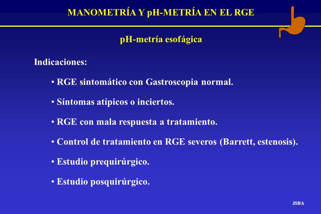 MANOMETRÍA Y pH-METRÍA EN EL RGE pH-metría esofágica JSBA Indicaciones: RGE sintomático con Gastroscopia normal. Síntomas atípicos o inciertos. RGE co