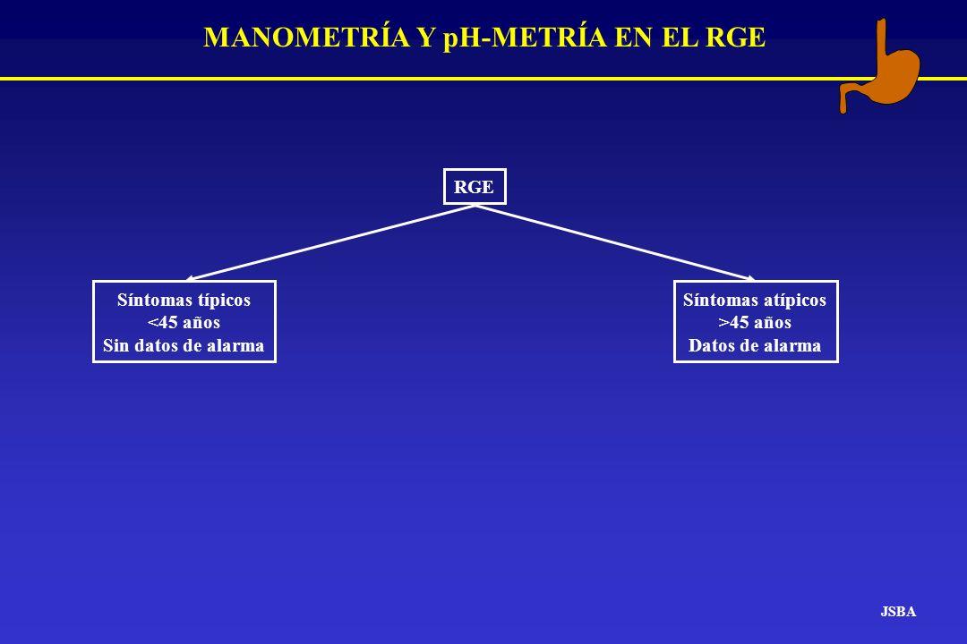MANOMETRÍA Y pH-METRÍA EN EL RGE JSBA RGE Síntomas típicos <45 años Sin datos de alarma Síntomas atípicos >45 años Datos de alarma