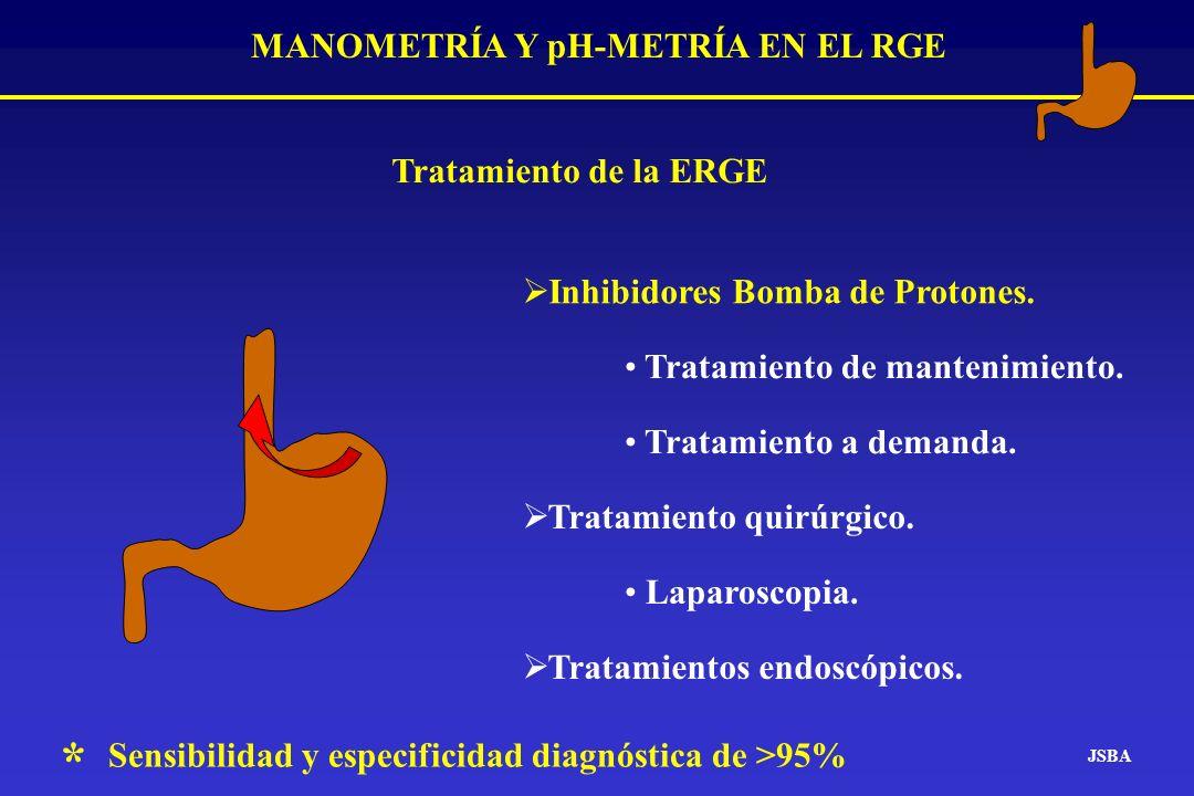 MANOMETRÍA Y pH-METRÍA EN EL RGE JSBA Tratamiento de la ERGE Inhibidores Bomba de Protones. Tratamiento de mantenimiento. Tratamiento a demanda. Trata