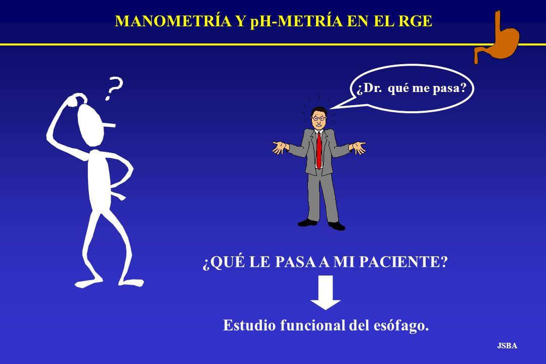 MANOMETRÍA Y pH-METRÍA EN EL RGE pH-metría esofágica JSBA Indicaciones: RGE sintomático con Gastroscopia normal.