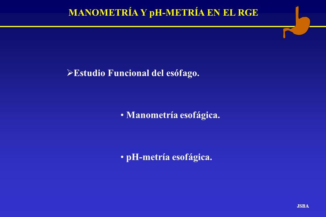 MANOMETRÍA Y pH-METRÍA EN EL RGE JSBA Estudio Funcional del esófago. Manometría esofágica. pH-metría esofágica.