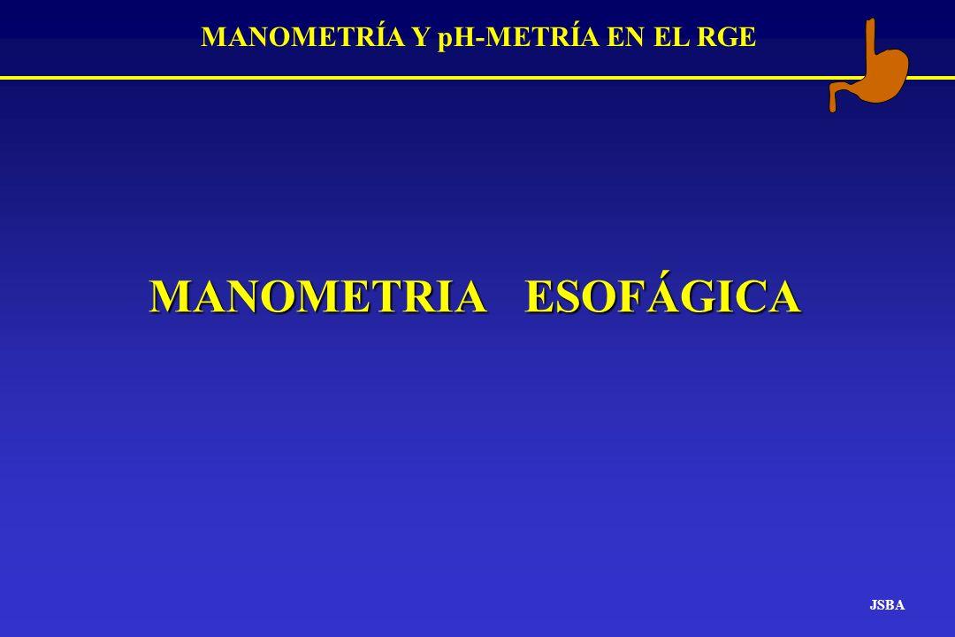 MANOMETRÍA Y pH-METRÍA EN EL RGE Manometría esofágica Es una técnica de registro de la actividad motora del esófago basada en la detección y cuantificación de los cambios de presión intraluminal originados por las contracciones de la pared esofágica.