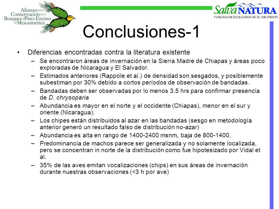 Conclusiones-1 Diferencias encontradas contra la literatura existente –Se encontraron áreas de invernación en la Sierra Madre de Chiapas y áreas poco exploradas de Nicaragua y El Salvador.