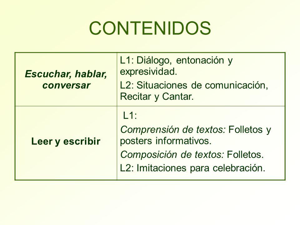 CONTENIDOS Escuchar, hablar, conversar L1: Diálogo, entonación y expresividad. L2: Situaciones de comunicación, Recitar y Cantar. Leer y escribir L1:
