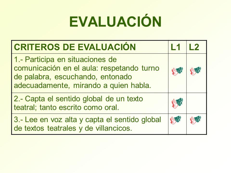 EVALUACIÓN CRITEROS DE EVALUACIÓNL1L2 1.- Participa en situaciones de comunicación en el aula: respetando turno de palabra, escuchando, entonado adecu
