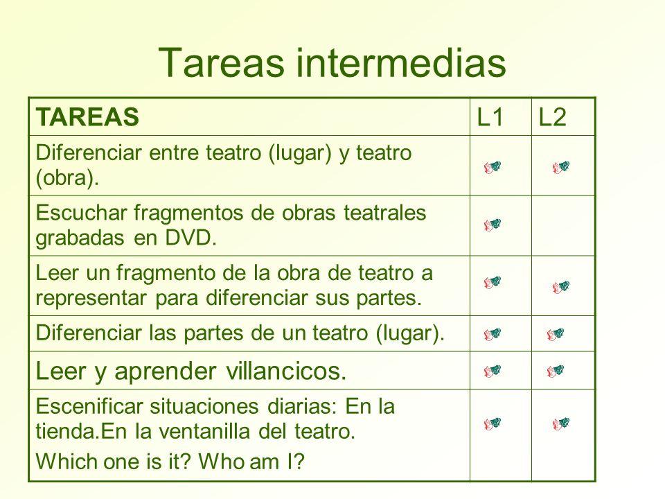 Tareas intermedias TAREASL1L2 Diferenciar entre teatro (lugar) y teatro (obra). Escuchar fragmentos de obras teatrales grabadas en DVD. Leer un fragme