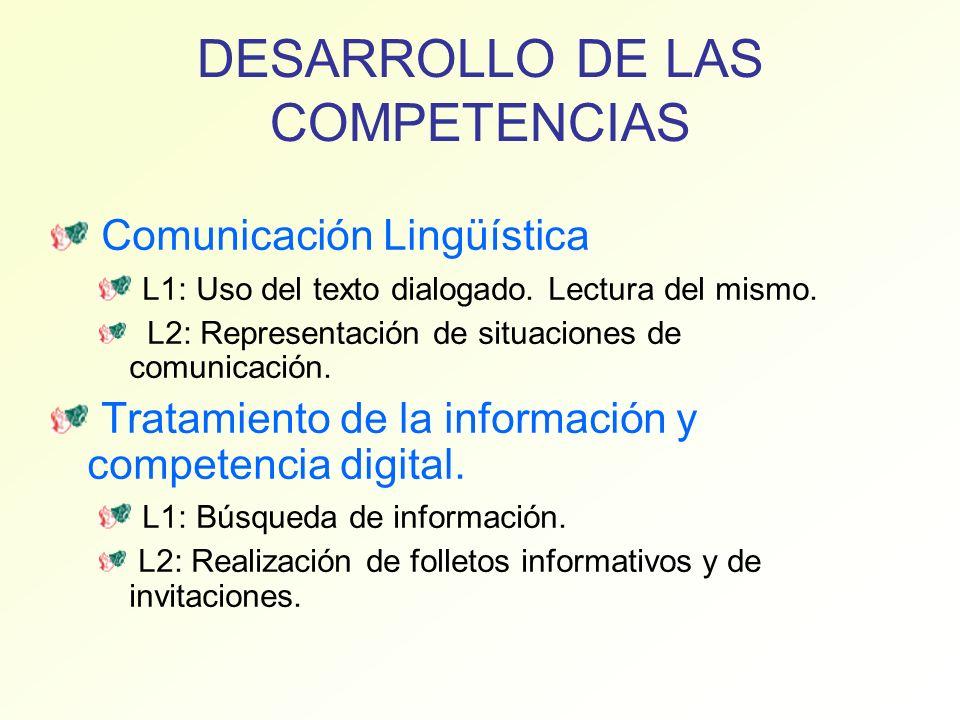 DESARROLLO DE LAS COMPETENCIAS Comunicación Lingüística L1: Uso del texto dialogado. Lectura del mismo. L2: Representación de situaciones de comunicac