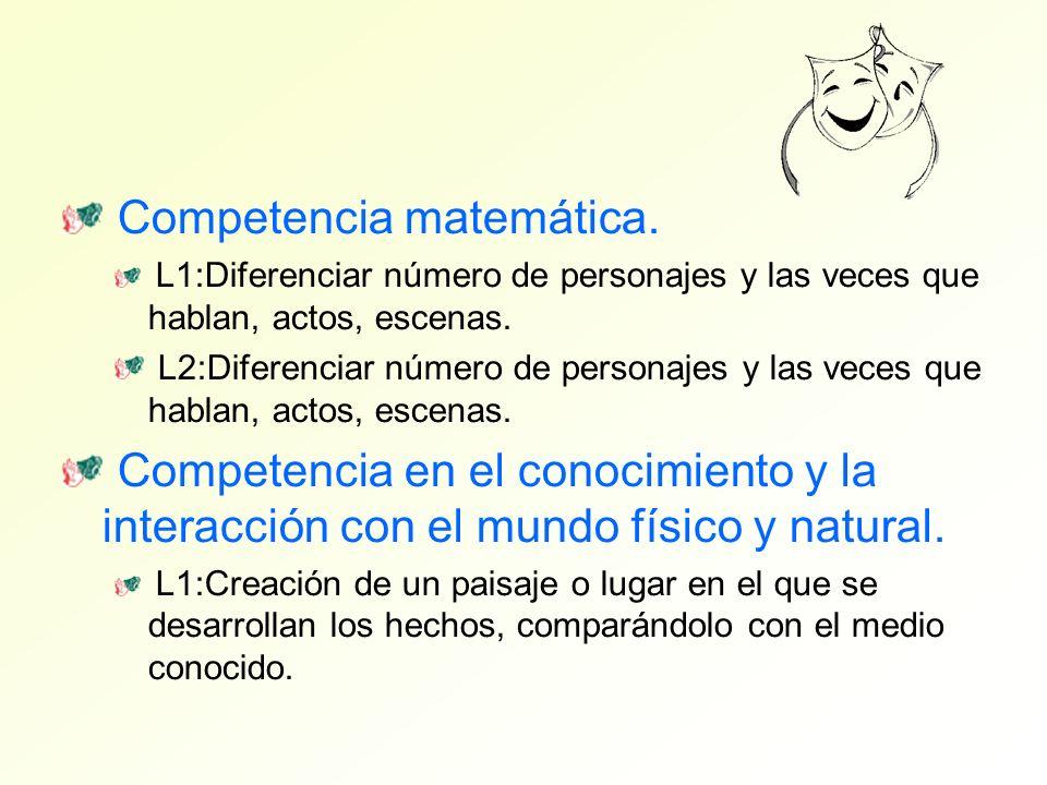 Competencia matemática. L1:Diferenciar número de personajes y las veces que hablan, actos, escenas. L2:Diferenciar número de personajes y las veces qu