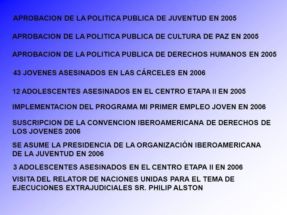 APROBACION DE LA POLITICA PUBLICA DE JUVENTUD EN 2005 APROBACION DE LA POLITICA PUBLICA DE CULTURA DE PAZ EN 2005 APROBACION DE LA POLITICA PUBLICA DE