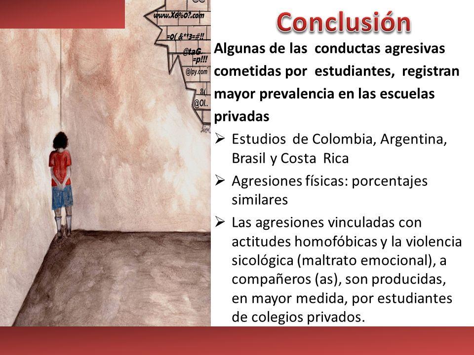 Algunas de las conductas agresivas cometidas por estudiantes, registran mayor prevalencia en las escuelas privadas Estudios de Colombia, Argentina, Br