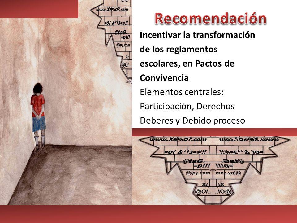 Incentivar la transformación de los reglamentos escolares, en Pactos de Convivencia Elementos centrales: Participación, Derechos Deberes y Debido proc