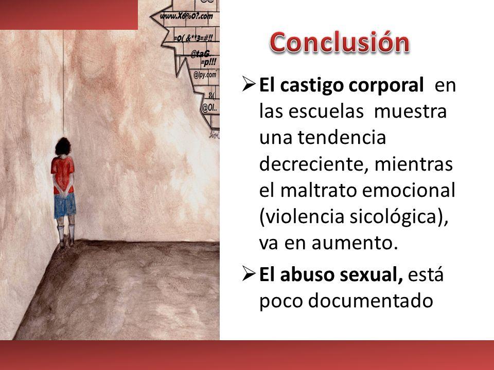 El castigo corporal en las escuelas muestra una tendencia decreciente, mientras el maltrato emocional (violencia sicológica), va en aumento. El abuso