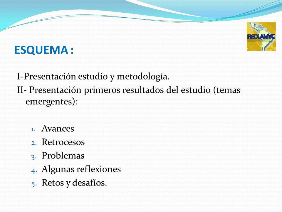 ESQUEMA : I-Presentación estudio y metodología. II- Presentación primeros resultados del estudio (temas emergentes): 1. Avances 2. Retrocesos 3. Probl