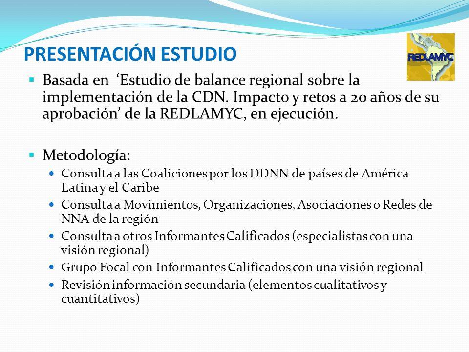 PRESENTACIÓN ESTUDIO Basada en Estudio de balance regional sobre la implementación de la CDN. Impacto y retos a 20 años de su aprobación de la REDLAMY