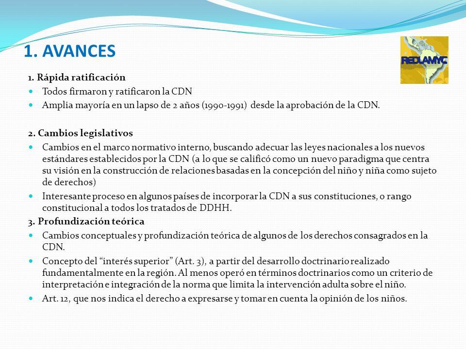 1. AVANCES 1. Rápida ratificación Todos firmaron y ratificaron la CDN Amplia mayoría en un lapso de 2 años (1990-1991) desde la aprobación de la CDN.
