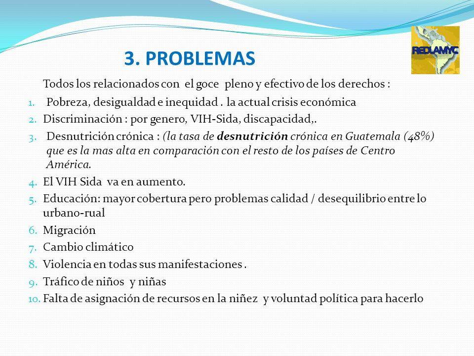 3. PROBLEMAS Todos los relacionados con el goce pleno y efectivo de los derechos : 1. Pobreza, desigualdad e inequidad. la actual crisis económica 2.