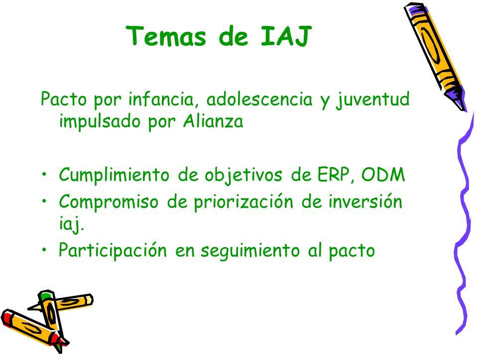 Temas de IAJ Pacto por infancia, adolescencia y juventud impulsado por Alianza Cumplimiento de objetivos de ERP, ODM Compromiso de priorización de inv