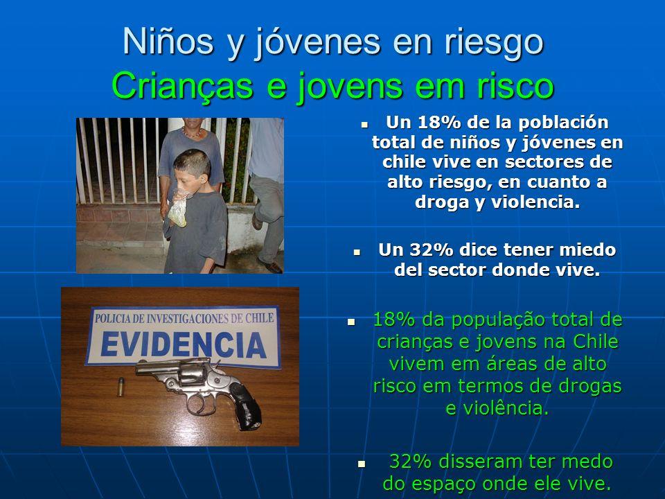 Niños y jóvenes en riesgo Crianças e jovens em risco Un 18% de la población total de niños y jóvenes en chile vive en sectores de alto riesgo, en cuanto a droga y violencia.