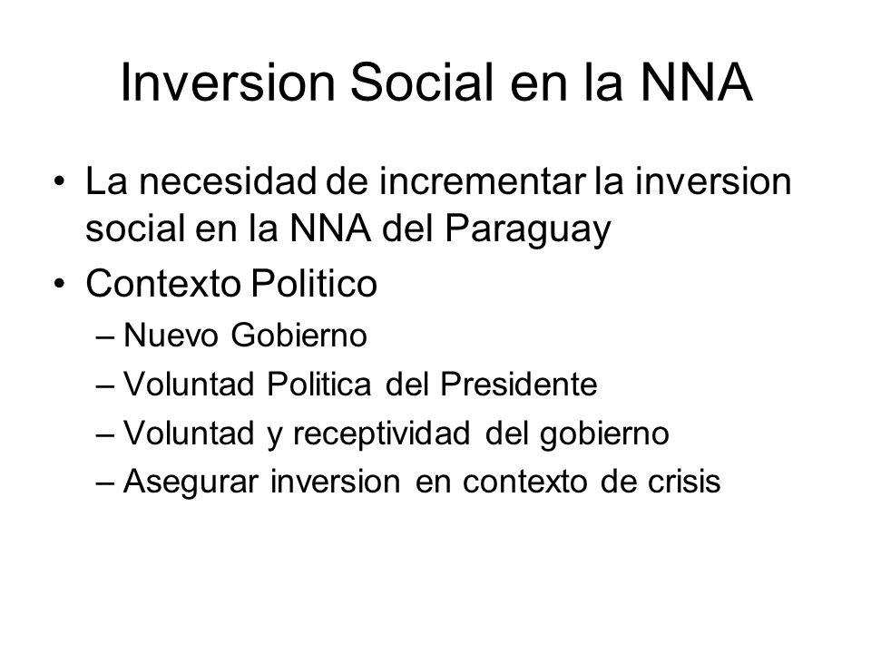 Inversion Social en la NNA La necesidad de incrementar la inversion social en la NNA del Paraguay Contexto Politico –Nuevo Gobierno –Voluntad Politica del Presidente –Voluntad y receptividad del gobierno –Asegurar inversion en contexto de crisis