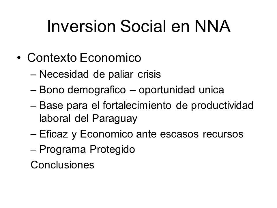 Inversion Social en NNA Contexto Economico –Necesidad de paliar crisis –Bono demografico – oportunidad unica –Base para el fortalecimiento de productividad laboral del Paraguay –Eficaz y Economico ante escasos recursos –Programa Protegido Conclusiones