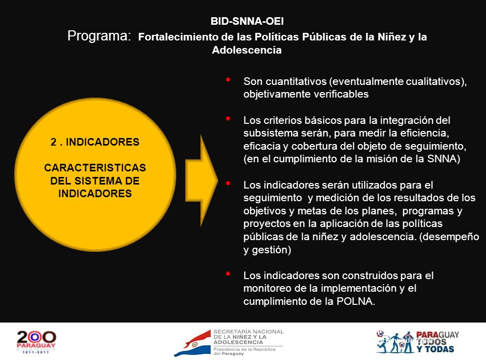BID-SNNA-OEI Programa: Fortalecimiento de las Políticas Públicas de la Niñez y la Adolescencia Implementación de los modelos de atención municipal diseñados 2.