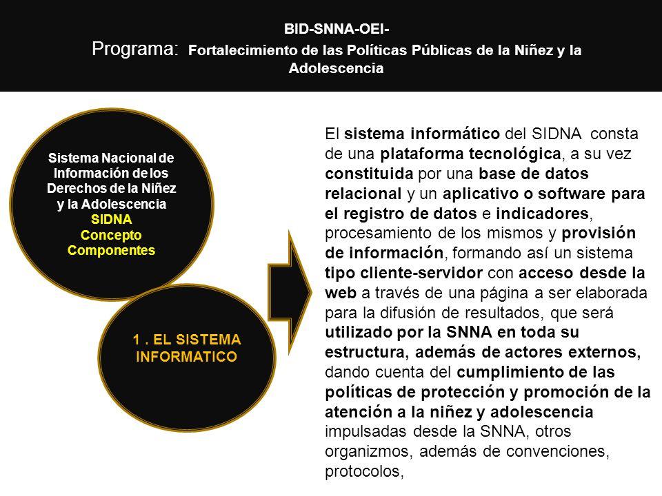 BID-SNNA-OEI- Programa: Fortalecimiento de las Políticas Públicas de la Niñez y la Adolescencia Implementación de los modelos de atención municipal diseñados El sistema informático del SIDNA consta de una plataforma tecnológica, a su vez constituida por una base de datos relacional y un aplicativo o software para el registro de datos e indicadores, procesamiento de los mismos y provisión de información, formando así un sistema tipo cliente-servidor con acceso desde la web a través de una página a ser elaborada para la difusión de resultados, que será utilizado por la SNNA en toda su estructura, además de actores externos, dando cuenta del cumplimiento de las políticas de protección y promoción de la atención a la niñez y adolescencia impulsadas desde la SNNA, otros organizmos, además de convenciones, protocolos, Sistema Nacional de Información de los Derechos de la Niñez y la Adolescencia SIDNA Concepto Componentes 1.