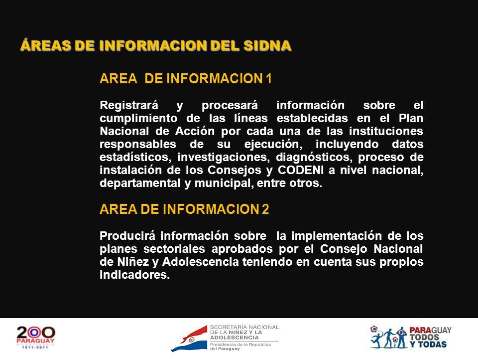 AREA DE INFORMACION 3 Informa sobre el cumplimiento del Plan Estratégico de la Secretaría Nacional de la Niñez y Adolescencia (2009- 2013).
