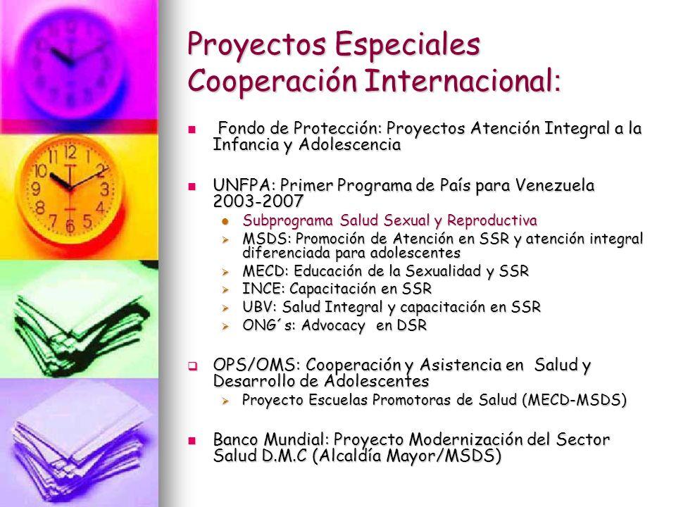 Proyectos Especiales Cooperación Internacional : Fondo de Protección: Proyectos Atención Integral a la Infancia y Adolescencia Fondo de Protección: Pr