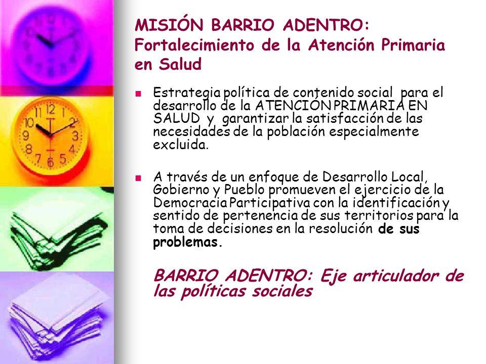 MISIÓN BARRIO ADENTRO: Fortalecimiento de la Atención Primaria en Salud Estrategia política de contenido social para el desarrollo de la ATENCIÓN PRIM