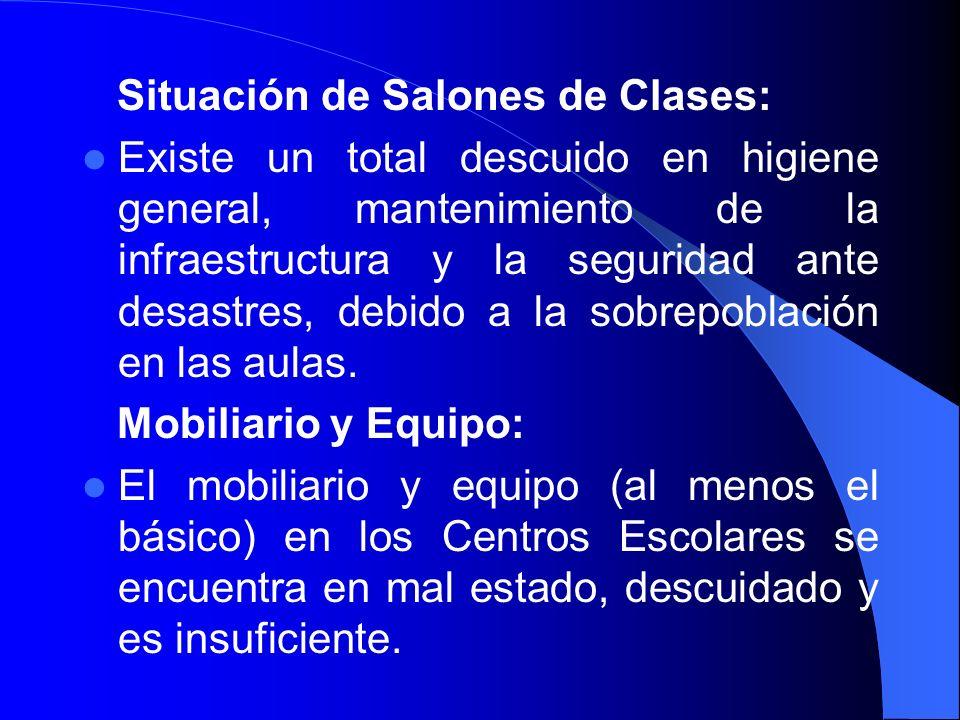 Situación de Salones de Clases: Existe un total descuido en higiene general, mantenimiento de la infraestructura y la seguridad ante desastres, debido