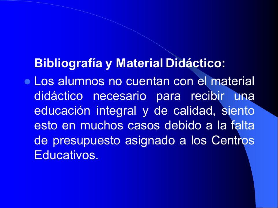 Bibliografía y Material Didáctico: Los alumnos no cuentan con el material didáctico necesario para recibir una educación integral y de calidad, siento