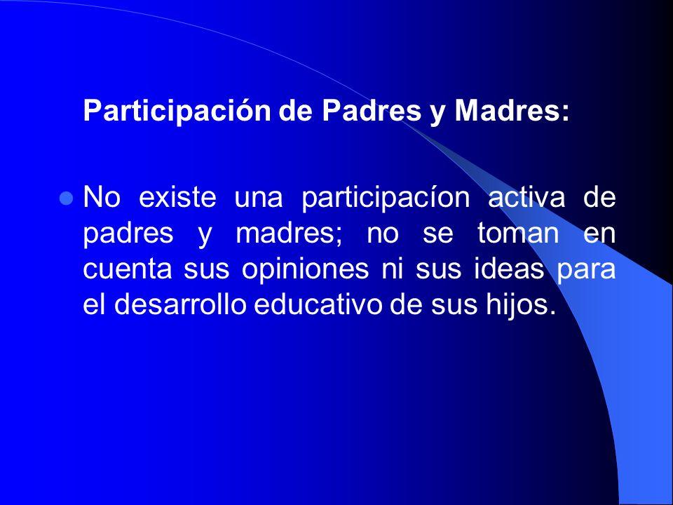 Participación de Padres y Madres: No existe una participacíon activa de padres y madres; no se toman en cuenta sus opiniones ni sus ideas para el desa