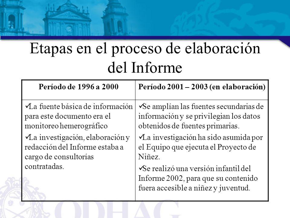 Etapas en el proceso de elaboración del Informe Período de 1996 a 2000Período 2001 – 2003 (en elaboración) La fuente básica de información para este d