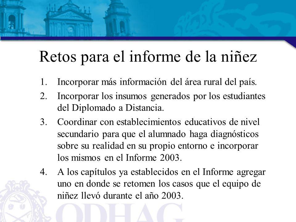 Retos para el informe de la niñez 1.Incorporar más información del área rural del país. 2.Incorporar los insumos generados por los estudiantes del Dip