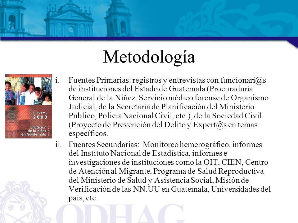 Metodología i.Fuentes Primarias: registros y entrevistas con funcionari@s de instituciones del Estado de Guatemala (Procuraduría General de la Niñez,