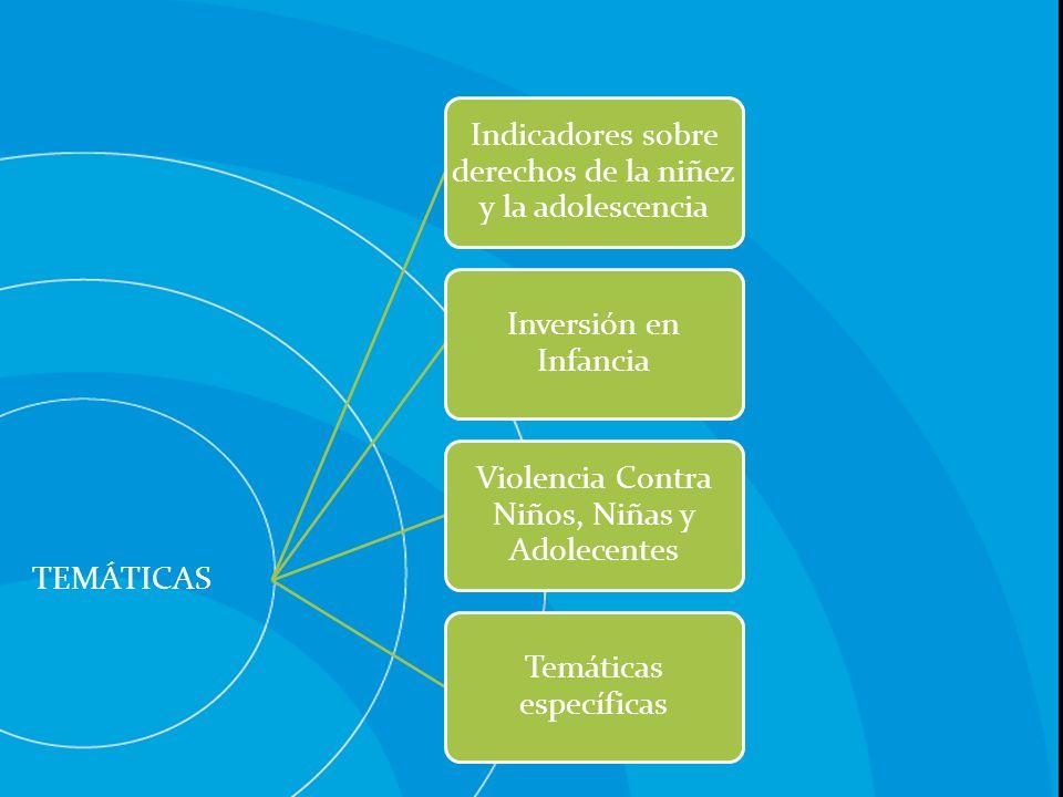 TEMÁTICAS Indicadores sobre derechos de la niñez y la adolescencia Inversión en Infancia Violencia Contra Niños, Niñas y Adolecentes Temáticas específicas