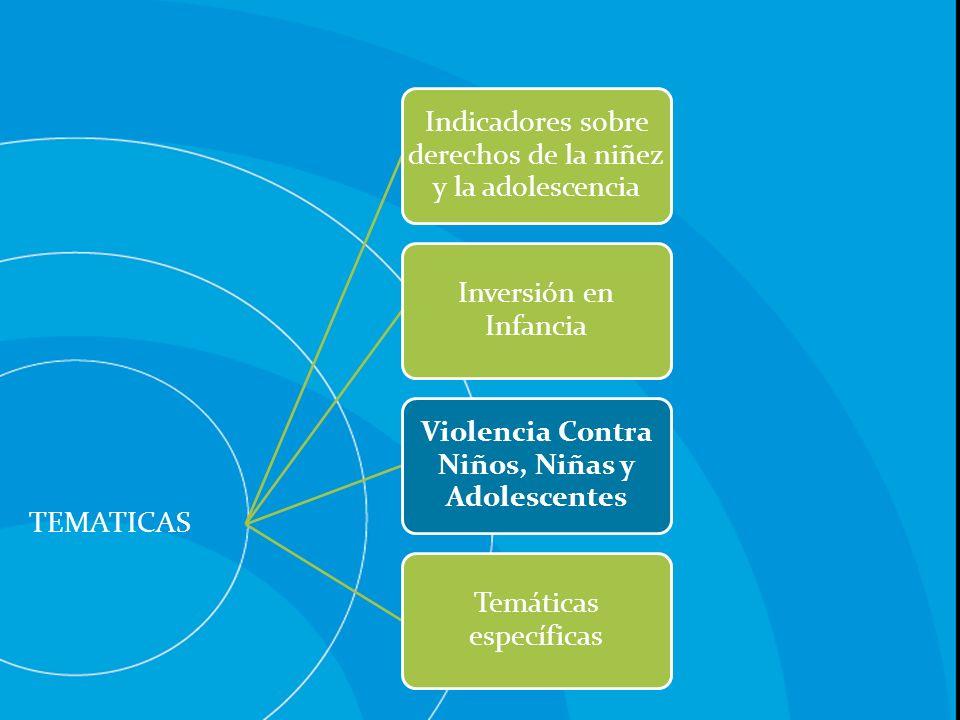 TEMATICAS Indicadores sobre derechos de la niñez y la adolescencia Inversión en Infancia Violencia Contra Niños, Niñas y Adolescentes Temáticas específicas