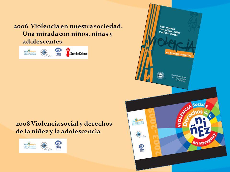 2008 Violencia social y derechos de la niñez y la adolescencia 2006 Violencia en nuestra sociedad.