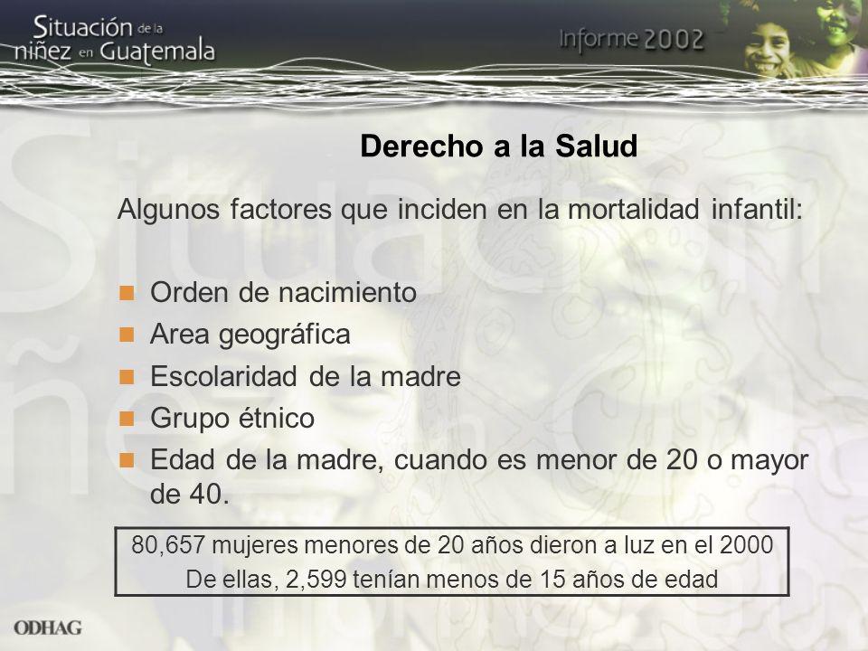 Derecho a la Salud Algunos factores que inciden en la mortalidad infantil: Orden de nacimiento Area geográfica Escolaridad de la madre Grupo étnico Ed