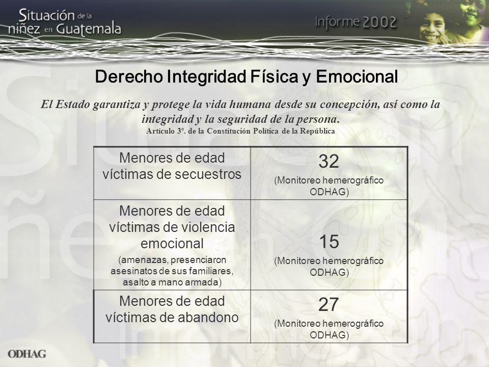 Suicidios de menores de edad durante el 2000 Arma de Fuego 21 Arma blanca 1 Otro medio violento 157 Medio ignorado 2 TOTAL181 3 menores entre 2 y 10 años de edad 3 pre-adolescentes 175 adolescentes Derecho Integridad Física y Emocional