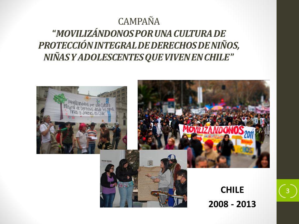 HITOS: 2008-2010 4 Seminario inicial: con parlamentarios, abogados y sindicato Sename (2008) 20-11-2008: ¿SABÍAS TÚ QUE SUCEDIÓ UN 20 DE NOVIEMBRE.