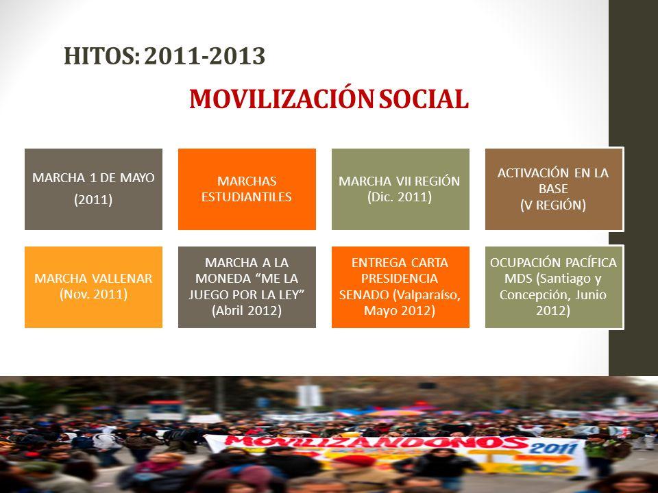 INCIDENCIA – PROYECTO DE LEY 9 HITOS: 2011-2013 06-2011 (Constitución de la mesa de incidencia de la Campaña): Campaña Movilizándonos por una Cultura de Protección Integral de Derechos de Niños, Niñas y Adolescentes que Viven en Chile Hito clave: Coordinación con presidencia del Senado de la República